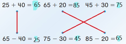 Go-Math-Grade-1-Chapter-8-Answer-Key-Two-Digit-Addition-and-Subtraction-Two-Digit-Addition-and-Subtraction-Show-What-You-Know-Lesson-8.9-Related-Addition-and-Subtraction-Share-and-Show-Question-10