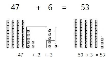Go-Math-Grade-1-Chapter-8-Answer-Key-Two-Digit-Addition-and-Subtraction-Two-Digit-Addition-and-Subtraction-Show-What-You-Know-Make-Ten-to-Add-Homework-&-Practice-8.6-Lesson-Check-Question-1