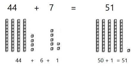 Go-Math-Grade-1-Chapter-8-Answer-Key-Two-Digit-Addition-and-Subtraction-Two-Digit-Addition-and-Subtraction-Show-What-You-Know-Make-Ten-to-Add-Homework-&-Practice-8.6-write-Question-4