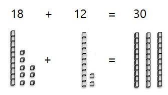 Go-Math-Grade-1-Chapter-8-Answer-Key-Two-Digit-Addition-and-Subtraction-Two-Digit-Addition-and-Subtraction-Show-What-You-Know-Problem-Solving-Addition-Word-Problems-Practice-8.8-Question-3