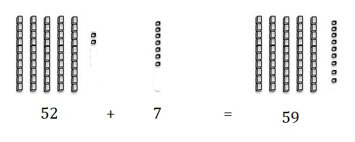 Go-Math-Grade-1-Chapter-8-Answer-Key-Two-Digit-Addition-and-Subtraction-Two-Digit-Addition-and-Subtraction-Show-What-You-Know-Use-Models-to-Add-Homework-Practice -8.5-Question-4