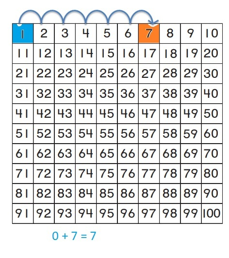Go-Math-Grade-1-Chapter-8-Answer-Key-Two-Digit-Addition-and-Subtraction-Two-Digit-Addition-and-Subtraction-Show-What-You-Know-lesson-8.9-Related-Addition-and-Subtraction-Lesson-Check-Question-4