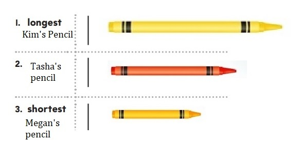 Go-Math-Grade-1-Chapter-9-Answer-Key-Measurement-Indirect-Measurement-Homework-Practice-9.2-Problem-Solving-Question-2