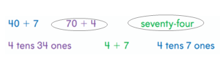 Go-Math-Grade-2-Chapter-1-Answer-key-Number-concepts-1.7-4
