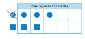 Go-Math-Grade-K-Chapter-12-Answer-Key-12 Classify and Sort Data-12.5-18
