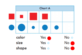 Go-Math-Grade-K-Chapter-12-Answer-Key-12 Classify and Sort Data-12.5-19