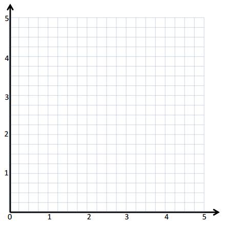 Eureka Math Grade 5 Module 6 Lesson 12 Answer Key