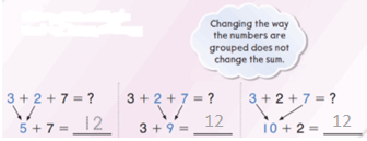 Go-Math-Grade-2-Chapter-3-Answer-Key-Facts and Relationships-3.4-2