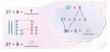 Go-Math-Grade-2-Chapter-4-Answer-Key-2-Digit Addition-4.1-2