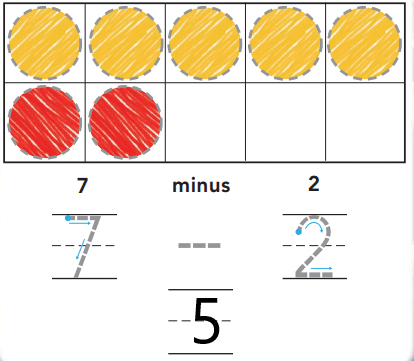 Go-Math-Grade-K-Answer-Key-Chapter-6-Subtraction-6.2-1