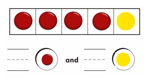 Go-Math-Grade-K-Chapter-1-Answer-Key-Represent-Count-and-Write-Numbers-0-to-5-Lesson 1.7 Algebra • Ways to Make 5-Algebra • Ways to Make 5 Homework & Practice 1.7-1