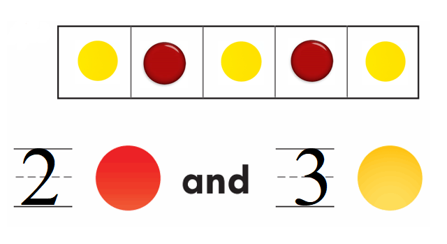 Go-Math-Grade-K-Chapter-1-Answer-Key-Represent-Count-and-Write-Numbers-0-to-5-Lesson 1.7 Algebra • Ways to Make 5-Share and Show-2