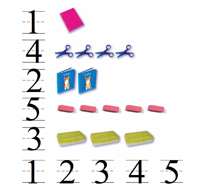 Go-Math-Grade-K-Chapter-1-Answer-Key-Represent-Count-and-Write-Numbers-0-to-5-Lesson 1.8 Count and Order to 5-Share and Show-2