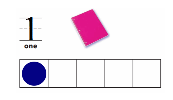Go-Math-Grade-K-Chapter-1-Answer-Key-Represent-Count,-and-Write-Numbers-0-to-5-Represent, Count, and Write Numbers 0 to 5 Vocabulary Builder-Share and Show-1