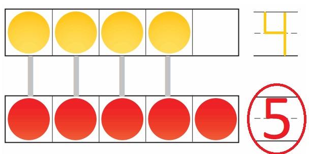 Go-Math-Grade-K-Chapter-2-Answer-Key-Compare-Numbers-to-5-Compare-Numbers-to-5-Chapter-2-Review-Test-Question-2