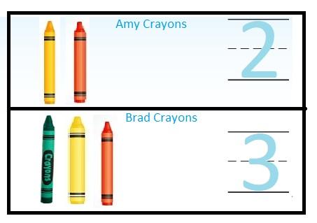 Go-Math-Grade-K-Chapter-2-Answer-Key-Compare-Numbers-to-5-Compare-Numbers-to-5-Chapter-2-Review-Test-Question-8
