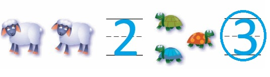 Go-Math-Grade-K-Chapter-2-Answer-Key-Compare-Numbers-to-5-Lesson-2.5-Compare-by-Counting-Sets-to-5-Share-and-Show-Question-1