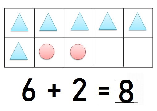 Go-Math-Grade-K-Chapter-3-Answer-Key-Represent-Count-and-Write-Numbers-6-to-9- Lesson-3.5-Model-and-Count-8-Listen-and-Draw-Share-and-Show-Question-3