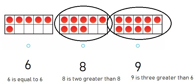 Go-Math-Grade-K-Chapter-3-Answer-Key-Represent-Count-and-Write-Numbers-6-to-9-Represent-Count-and-Write-Numbers-6-to-9-Chapter-3-Review-Test-THINK-SMARTER-Question-10