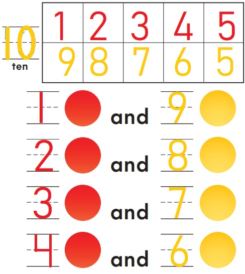 Go-Math-Grade-K-Chapter-4-Answer-Key-Represent-and-Compare-Numbers-to-10-Lesson-4.1-Model-and-Count-10-Share-Show-Question-3