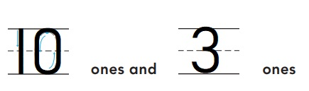 Go-Math-Grade-K-Chapter-7-Answer-Key-Represent-Count-and-Write-11-to-19-Lesson-7.3-Model-and-Count-13-and-14-Share-Show-Question-3