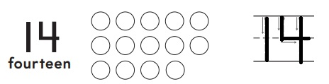 Go-Math-Grade-K-Chapter-7-Answer-Key-Represent-Count-and-Write-11-to-19-Model-and-Count-13-and-14-Homework-&-Practice-7.3-Question-1
