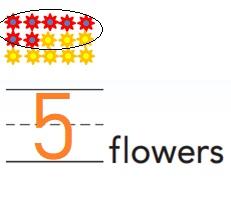 Go-Math-Grade-K-Chapter-7-Answer-Key-Represent-Count-and-Write-11-to-19-Represent-Count-and-Write-11-to-19-Review-Test-Question-8
