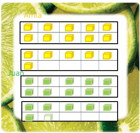 Go-Math-Grade-K-Chapter-8-Answer-Key-Represent,-Count,-and-Write-20-and-Beyond-Lesson-8.4-Problem-Solving-Compare-Numbers-to-20-Unlock-Problem
