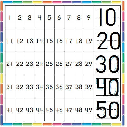 Go-Math-Grade-K-Chapter-8-Answer-Key-Represent,-Count,-and-Write-20-and-Beyond-Lesson-8.7-Count-to-100-by-Tens-Share-Show-Question-1
