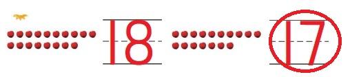 Go-Math-Grade-K-Chapter-8-Answer-Key-Represent,-Count,-and-Write-20-and-Beyond-Represent-Count-and-Write-20-and-Beyond-Mid-Chapter-Checkpoint-Concepts-Skills-Question-2
