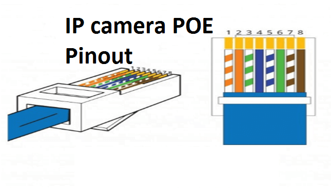 Poe Wiring Diagram from i0.wp.com