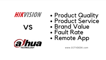 Best CCTV Brand In India 2019 - List of CCTV camera brand [UPDATED]
