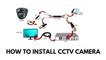 Surveillance Camera App - Free Download Android CCTV Camera App