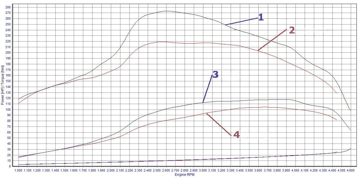 OBD2 Interfaces: OBD2 SMPPS v13 metal interface