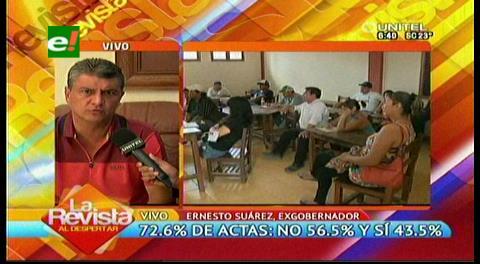 """Ernesto Suárez: """"El Vicepresidente dio instrucción directa al TSE para que cambien los resultados"""""""