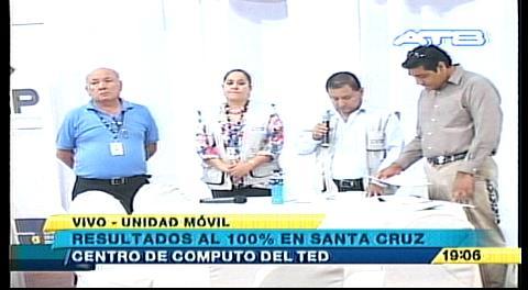 Resultados al 99,67% de cómputo oficial: El NO se impuso con el 60,35% al SÍ en Santa Cruz