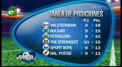 Los goles de la fecha 9 del Torneo Clausura – Liga de Fútbol de Bolivia