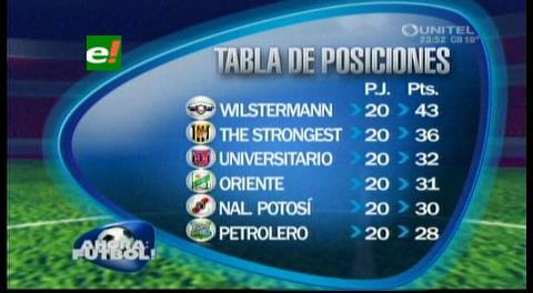 Los goles de la fecha 20 del Torneo Clausura – Liga de Fútbol de Bolivia