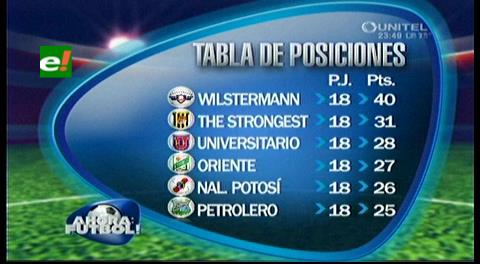 Los goles de la fecha 18 del Torneo Clausura – Liga de Fútbol de Bolivia
