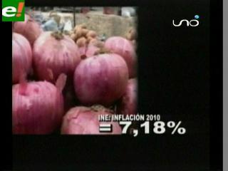 INE: La inflación anual asciende al 7,18%