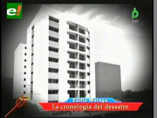 Cronología: Desastre en el edificio Málaga