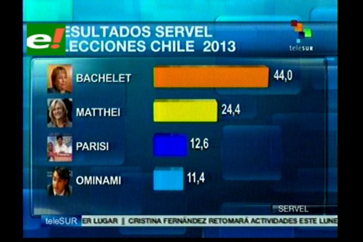 Primeros resultados en Chile: Bachelet 46,6% – Matthei 25,2%
