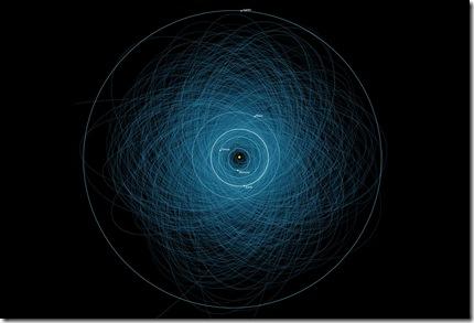 asteroides-en-orbita-cercanos-a-la-tierra