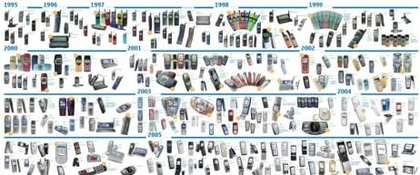 Los cientos de dispositivos de Nokia durante su época dorada.
