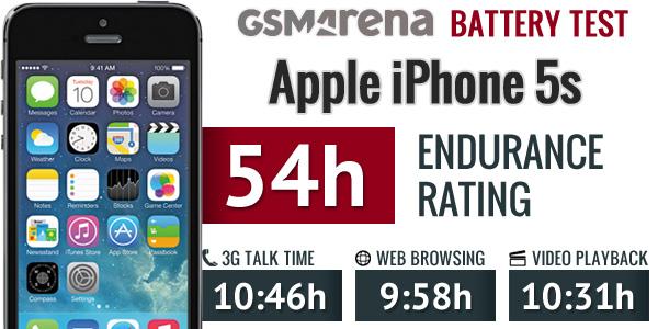 iphone 5s prueba batería