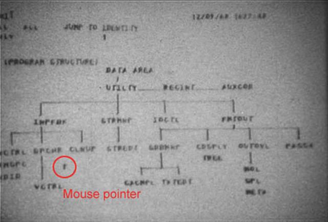 ratón original con cursor