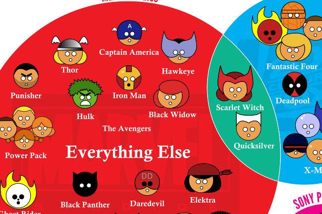 Marvel-Characters-portada