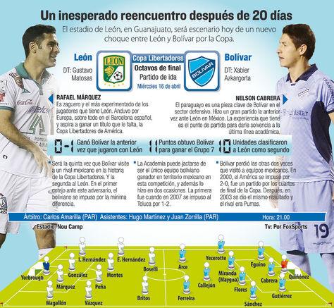 Info León vs Bolívar.