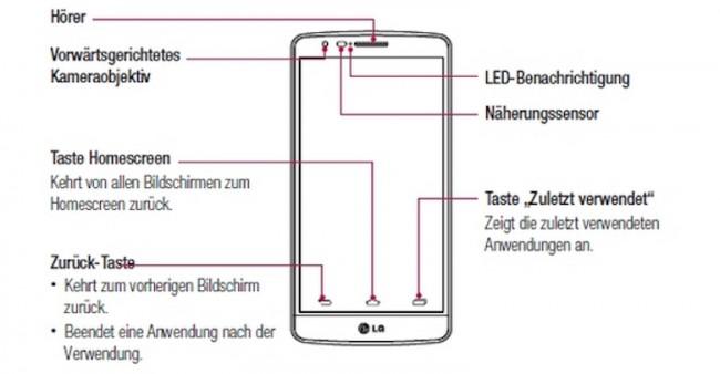 G3-S-leaked-user-manual