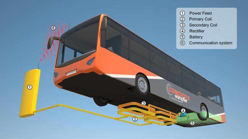 autobuses híbrdos de londres